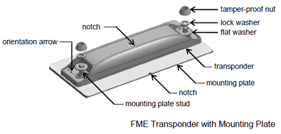 Commercial E Zpass Tag Mounting Instructions New York